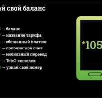 Команды для теле2 россия
