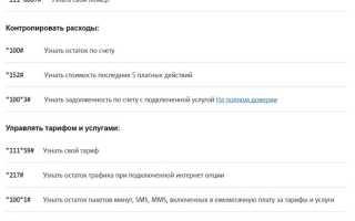Коды на мтс россия услуги