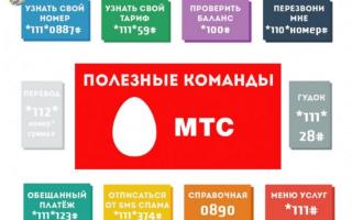Как узнать номер заблокированной сим карты мтс