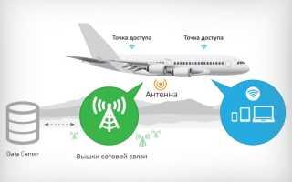 Как пользоваться интернетом в самолете