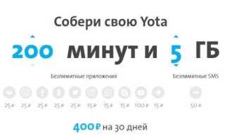 Как узнать тариф yota на телефоне