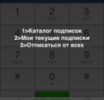 Как убрать подписки на мтс через смс