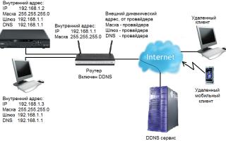 Как подключить регистратор к интернету